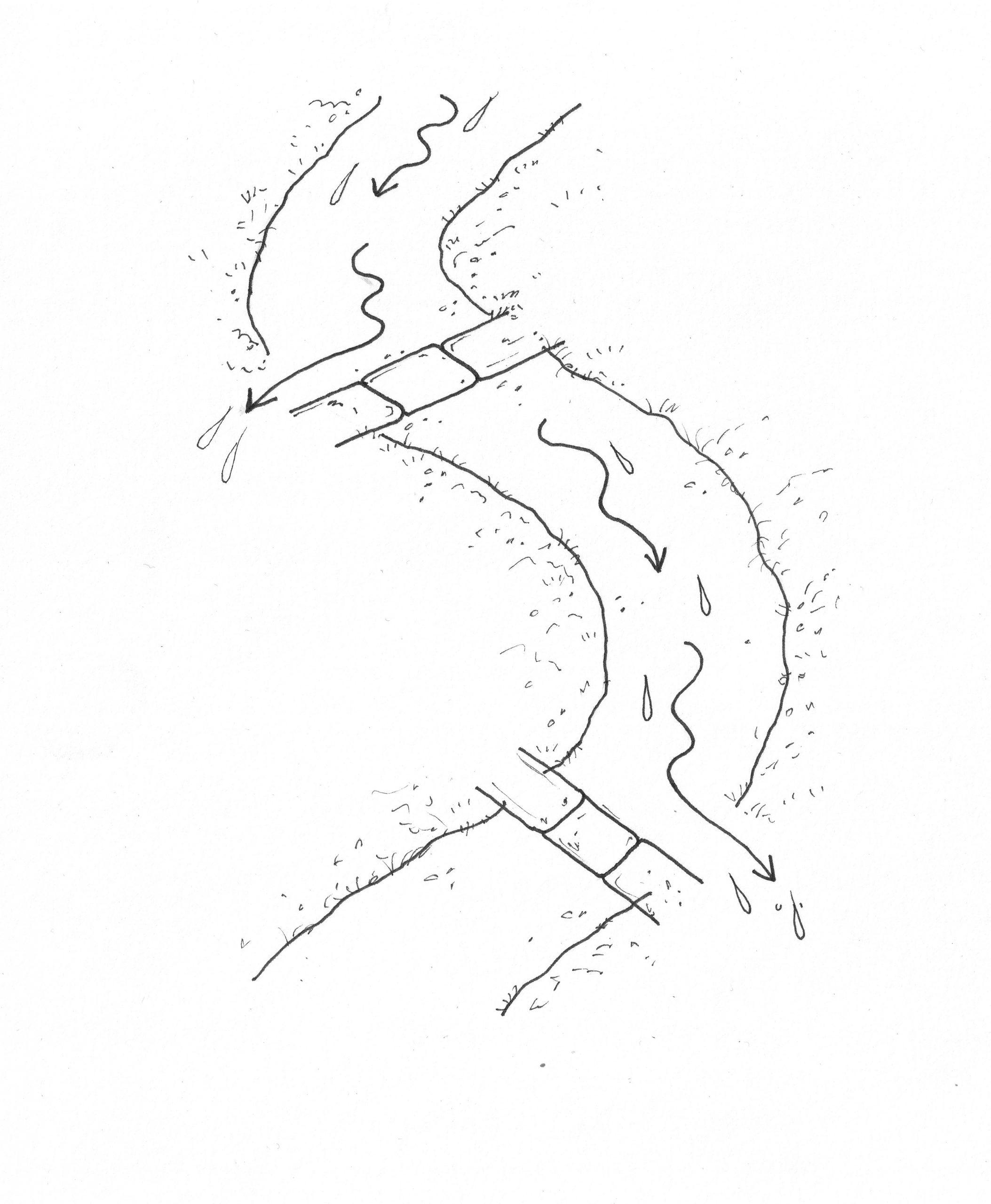 Skáræsi - vatni veitt af stíg