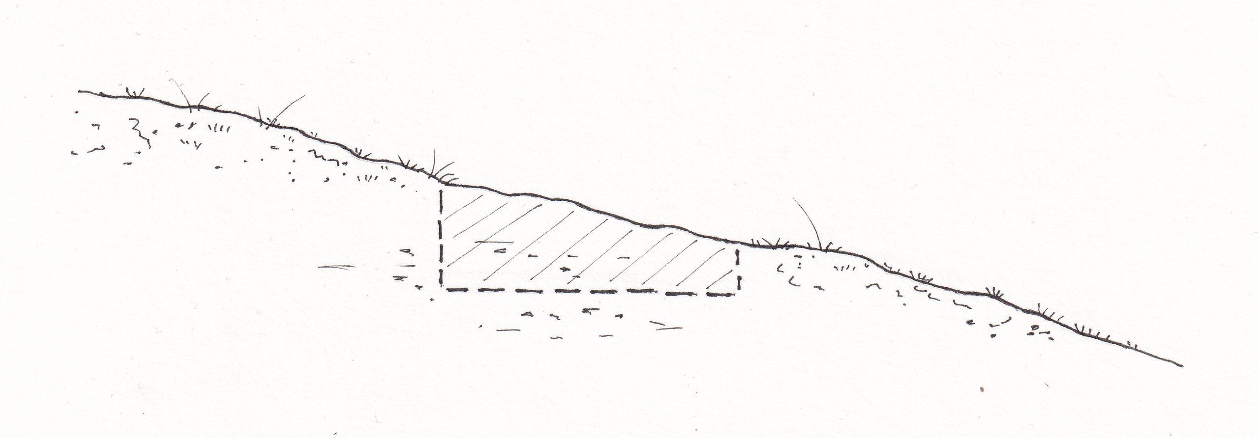 Stígagerð í grónu landi