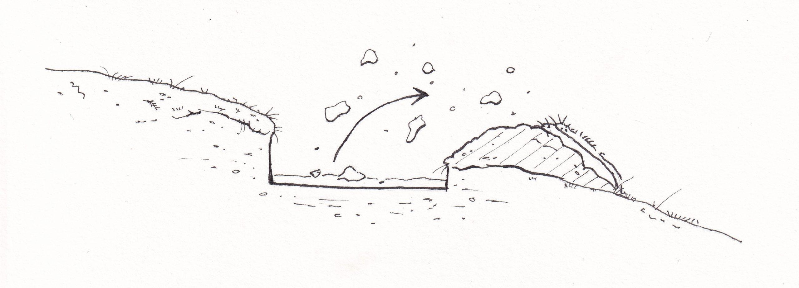 Uppgröftur tekin til hliðar og torf nýtt